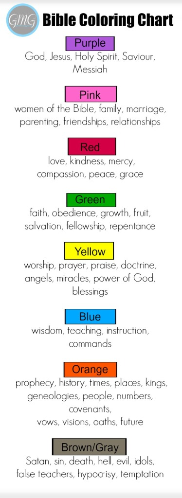 Bible-Coloring-Chart-Bookmark-21