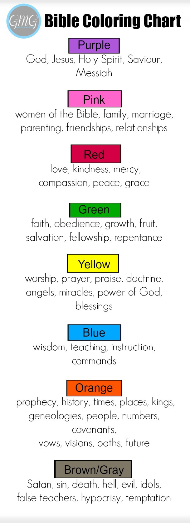 Uncategorized Homiletics Worksheet romans summer bible study laura jane barber the blog on fridays or at some point during weekend we will do homiletics if you dont know what that is heres a crash course with worksheet